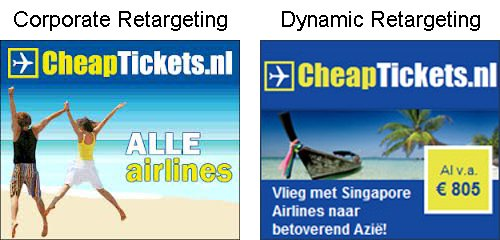 Static-vs-Dynamic-Retargeting