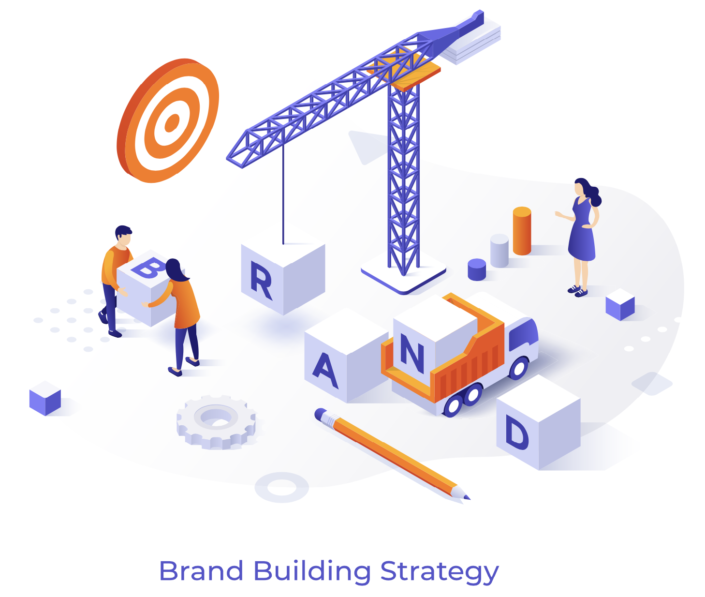 brand building strategy
